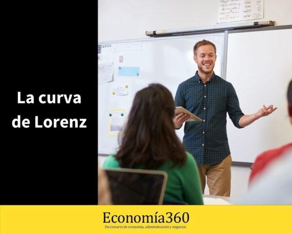 Ejemplos de  la curva de Lorenz